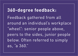 360 degree feedback graphic